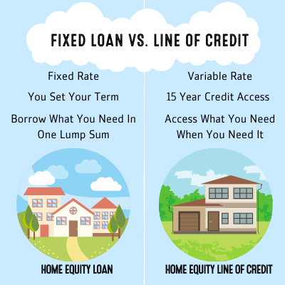 Copy of Home Equity Loan (1)