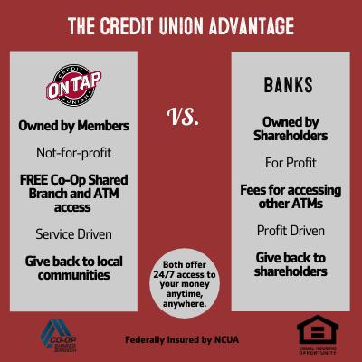 On Tap vs. Banks